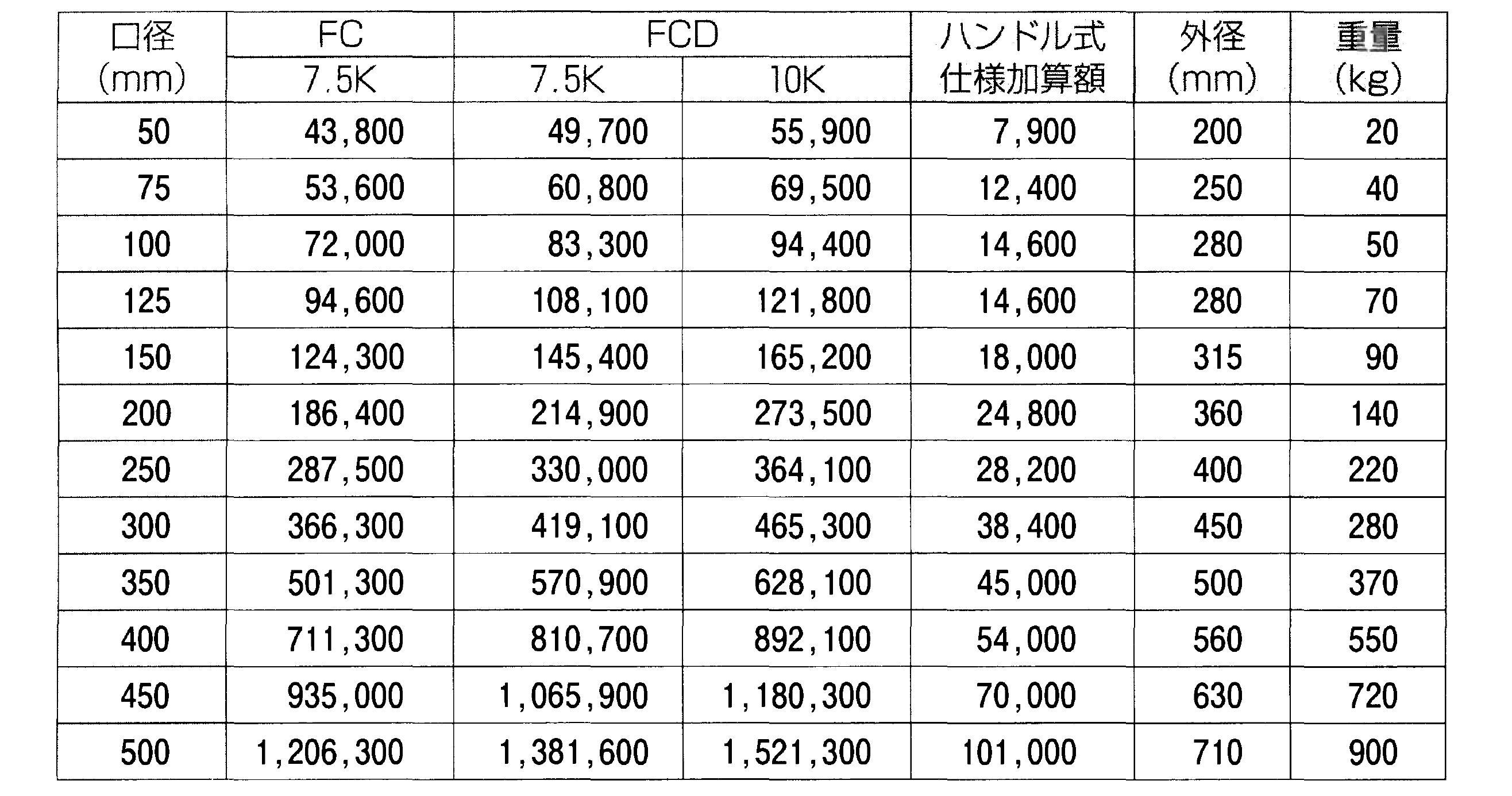 dwg to pdf ダウンロード