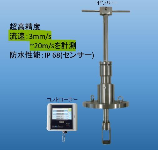 挿入式超音波流量計NINJA